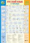 Русский язык в таблицах. 2-4 классы. Учебное пособие - купить и читать книгу