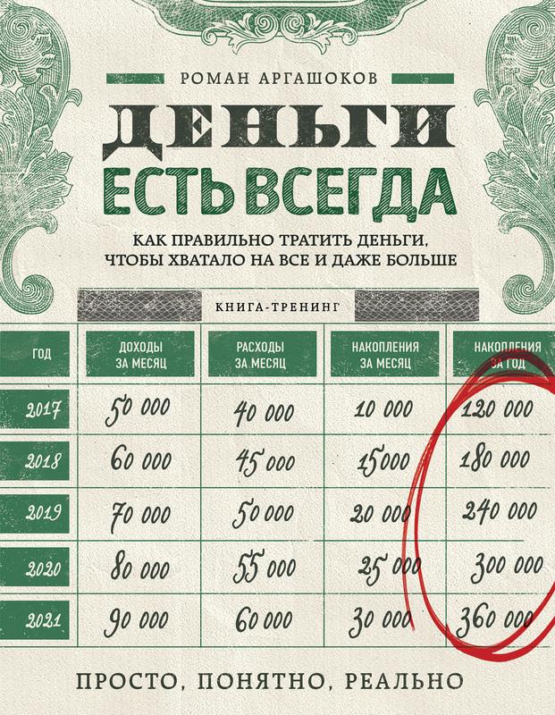 """Купить книгу """"Деньги есть всегда"""""""