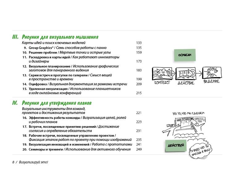 """Купить книгу """"Визуализируй это! Как использовать графику, стикеры и интеллект-карты для командной работы"""""""