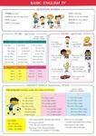 Basic English IV. Справочные материалы