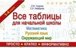 Математика. Русский язык. Окружающий мир. 1-4 классы. Все таблицы для начальной школы