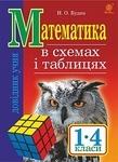 Довідник. Математика в схемах і таблицях. Посібник для учнів 1-4 класів
