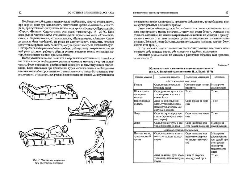 Все про массаж - купить и читать книгу