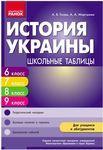История Украины. Школьные таблицы. 6-9 классы