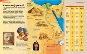 """Купить книгу """"Гробницы фараонов"""""""