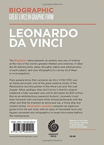"""Купить книгу """"Biographic Leonardo"""""""