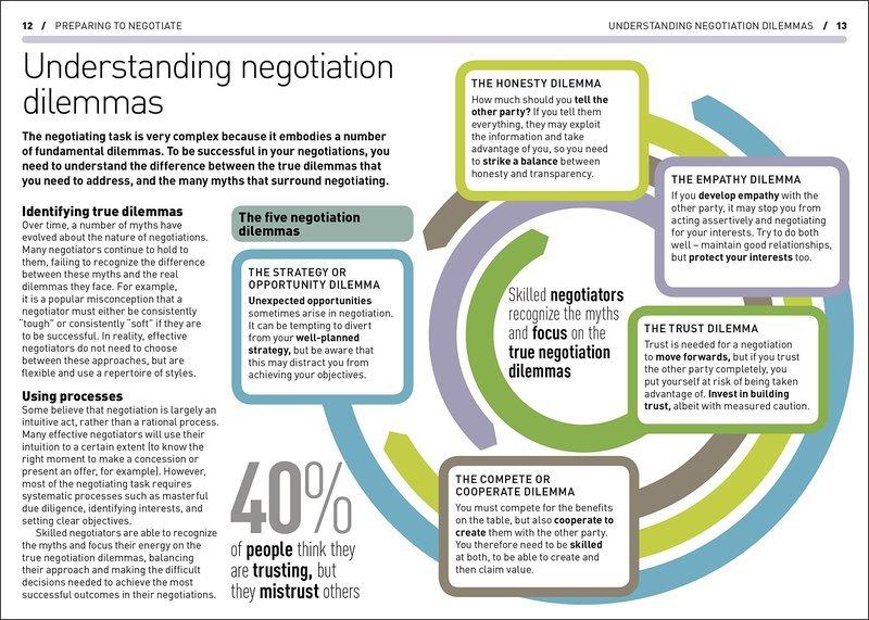 """Купить книгу """"Essential Managers: Negotiating"""""""