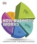 How Business Works