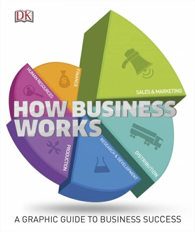 "Купить книгу ""How Business Works"""