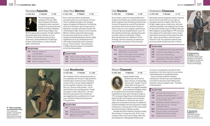 "Купить книгу ""The Complete Classical Music Guide"""