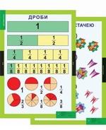 Математика. 3-4 класи. Навчально-методичний посібник та додаток з 14 плакатів