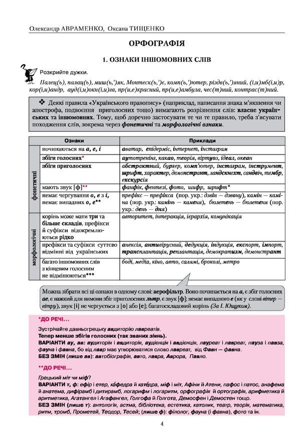 """Купить книгу """"Українська мова. Правопис у таблицях, тестові завдання (оновлене видання)"""""""