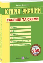 Історія України. Таблиці та схеми - купити і читати книгу