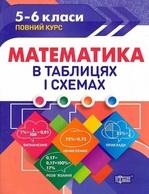 Математика в таблицях і схемах. 5-6 класи - купить и читать книгу