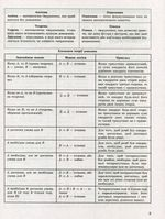 Геометрія в таблицях і схемах. 7-11 класи. До ДПА та ЗНО - купить и читать книгу