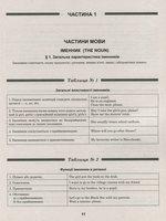 Англійська граматика в таблицях і схемах. 5-11 класи. Допомога у підготовці до ДПА, ЗНО - купить и читать книгу