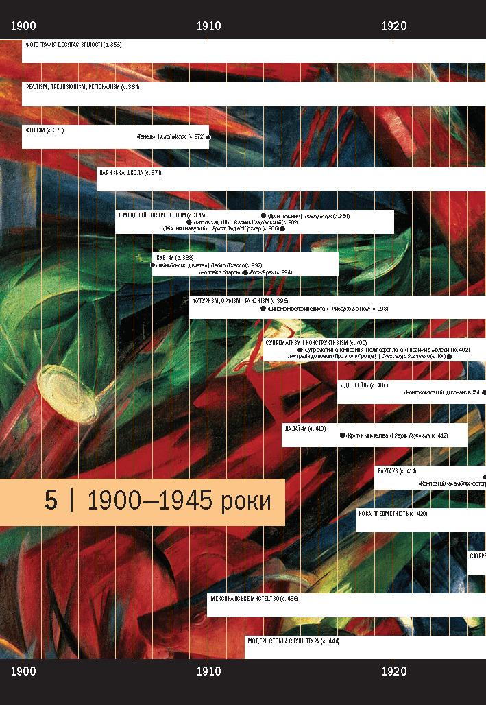 Історія мистецтва. Від найдавніших часів до сьогодення - купить и читать книгу