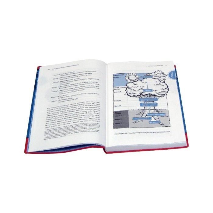 """Купить книгу """"7 навыков высокоэффективных тинейджеров"""""""