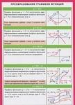 Преобразование графиков функций. Наглядно-раздаточное пособие