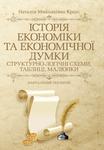 Історія економіки та економічної думки: структурно-логічні схеми, таблиці, малюнки