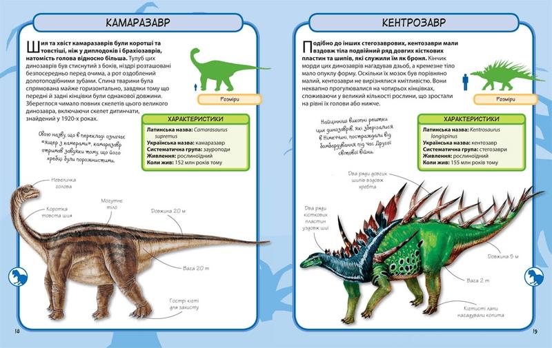 """Купить книгу """"Динозаври. Міні-енциклопедія"""""""