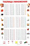 Таблица умножения. Учебный плакат